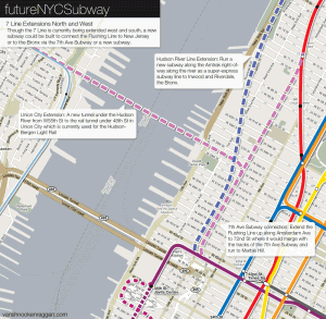 7 Line extension into Clinton, Union City, and the Upper West Side.