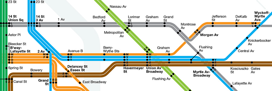 Nyc Simple Subway Map.Subway Maps Archives Page 2 Of 9 Second Ave Sagas Second Ave