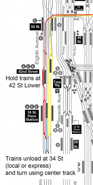 Track map of 8th Ave showing possible use of the lower level platform at 42nd St.  Red is Manhattan-bound service, Yellow is Queens-bound service, Blue is the layup track.
