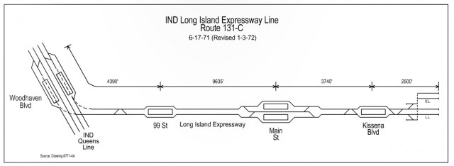 Track map of the proposed Long Island Expressway branch of the Queens Blvd Subway.