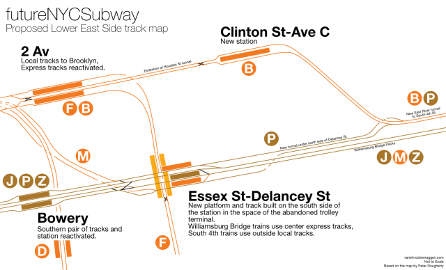 Proposed track map for the Lower East Side