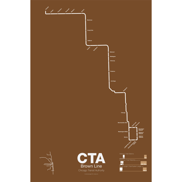 Chicago CTA