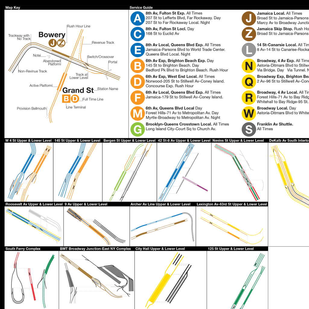 A Complete And Geographically Accurate NYC Subway Track Map - New york map key